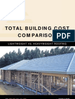 Total_Building_Cost_Comparison