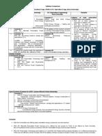 Syllabus comparison - 15.07.2020.doc