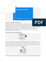 Candlestick Charts.docx