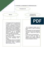 Aguas malas. Antropología social.docx