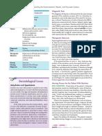 Understanding medical surgical nursing (2)_0001-0001