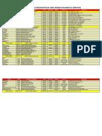 REMITIR PRONTUARIO ACTUALIZADO (COMISARIAS, SOES Y DEPINCRIS) 28MAY2020-6