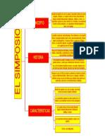 EL SIMPOSIUM.pdf