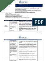 Controles de un proceso de activos fijos (2)