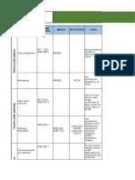 Matriz de Elementos de Proteccion Personal EPP.xlsx