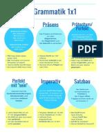 Grammatik 1x1.pdf