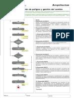 P Identificación de peligros, y gestión del cambio SST