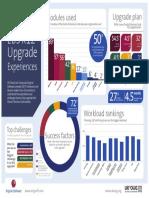 ukoug-original-software-r12-survey-infographic