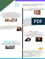 Platón y Aristóteles_ Discutieron muchos de los contenidos de la psicología educativa_ fines de la educación, educación diferenciada, desarrollo de las habilidades psicomotoras, formación del carácter, posibilid