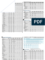 D&D Shop Catalog (free edition v_1_0).docx