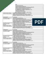 COMPETENCIAS CAPACIDADES DE COMUNICACION CUADRO.docx