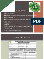 Tarea 3 ÁRBOL DE DECISIÓN Y ESTUDIO DE FACTIBILIDAD