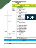 rancangan-tahunan-ict-form-5-2011