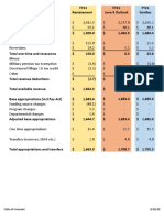 State of Vermont Financial Documents 8-18-20