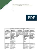 Cuadro Comparativo Indicadores de Gestion Logisticos.docx