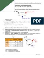 FS statique plane resolution graphique