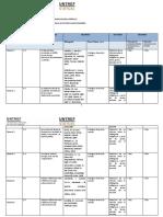 Plan_de_trabajo_Seminario_de_Historia_Social_y_Politica_II_SUMMO