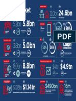 GSMA MobileEconomy 2020 Global Infographic
