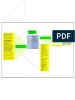 Human System Biology-based Knowledge Management Structure Map