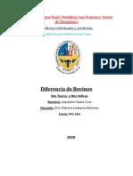 407347485-Diferencias-Entre-Bos-Taurus-y-Bos-Indicus