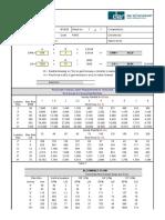 Rainwater Calculation - Dar Elhandasa.xls