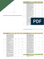 5_Presupuesto por capítulos + hoja PEM (Multinivel)_COLOR