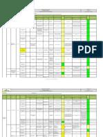 ECP-DHS-F-100 Identificación de Aspectos e Impactos Ambientales PTARI