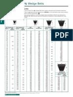 Fenner Wedge belts.pdf