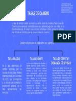 TASAS DE CAMBIO.pdf