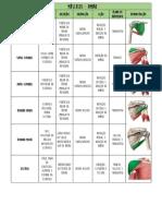 TABELA MÚSCULOS (origem,inserção,ação...).pdf