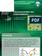 ORGANIZADOR DE CONOCIMIENTOS
