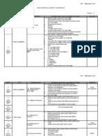 RPT dan PLAN-J Math Yr 6 2011