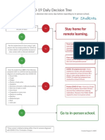 daily decision tree - students
