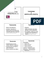 04_Taxonomia e Morfologia