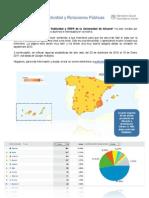 Estadísticas Comunidad de Publicidad y RRPP de la Universidad de Alicante