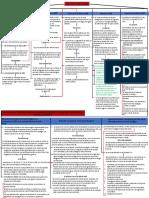 cuadro conceptual PDF