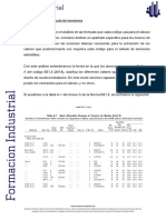 Análisis Apéndice A ASME B31.3