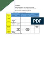Matriz de Interacción de Negocio.docx