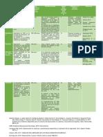 Edulcorante.pdf