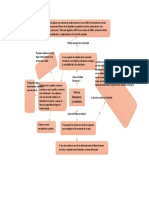 Mapa Politica monetaria y cambiaria.docx