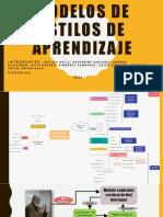 Modelos de estilos de aprendizaje_Deber N9 (4).pdf