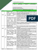Planificacion Artes visuales mayo.doc