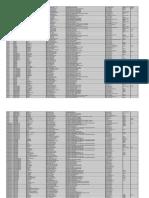 directorio alcaldes del Cusco.pdf