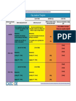 Gap Analysis Template.xlsx
