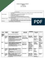 Grade 9 Curriculum Guide Sy 2018-2019