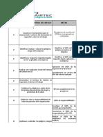 Cronograma Plan de Trabajo Anual