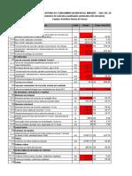 Modelo para elaborar um orçamento de uma obra