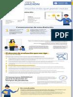 Evaluación-mucho-más-que-poner-notas (Infografía MIDE-UC)