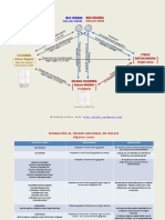 Migracion al Origen Nacional IGAC en Arcgis.pdf