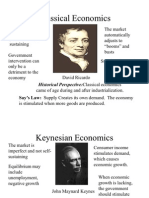 classical-vs-keynesian-economics-1225806788517194-9